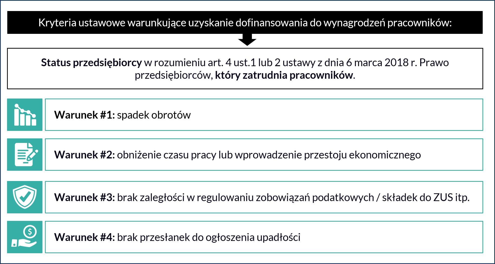 Dofinansowanie do wynagrodzeń_Kto może uzyskać dofinansowanie Mikołaj Maśliński_v2