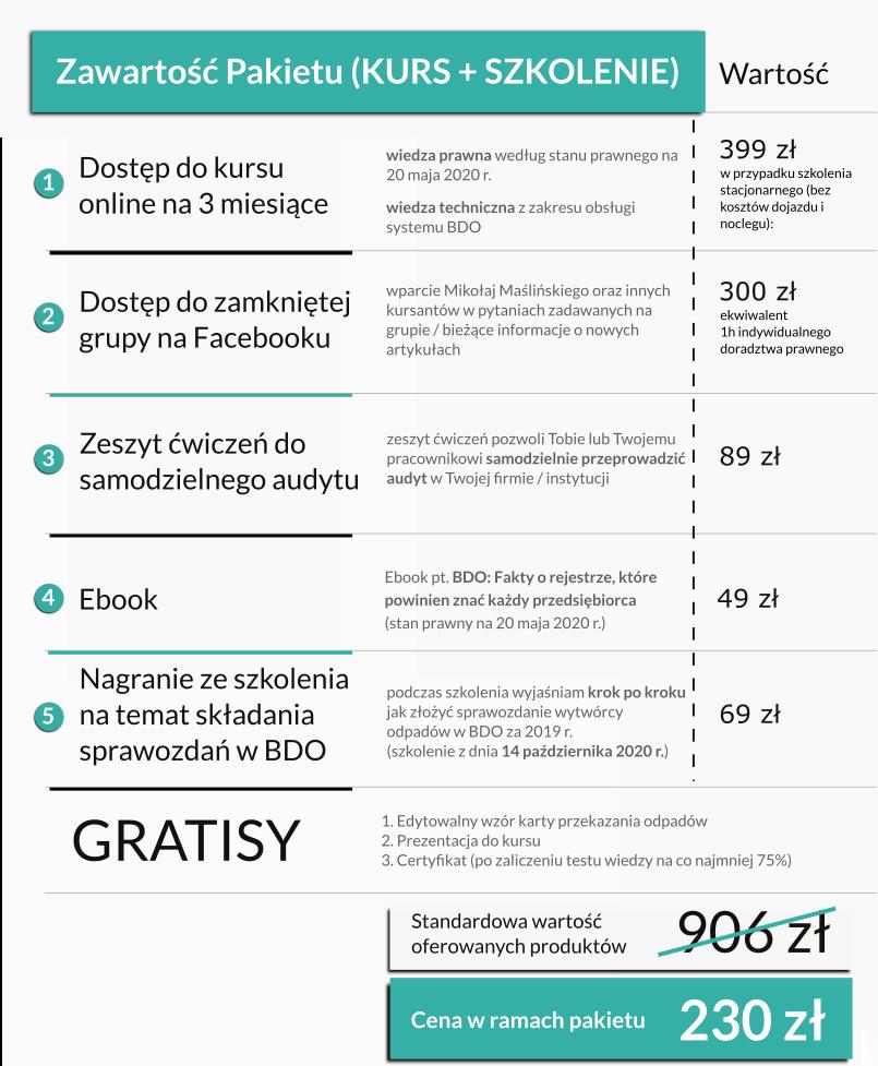 Sprawozdanie wytwórców odpadów w BDO szkolenie online 2020